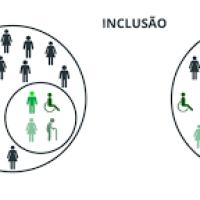 Desenho Universal, inclusão social e dignidade humana