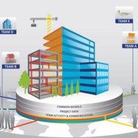 BIM BR: estratégias para a inserção do BIM na construção
